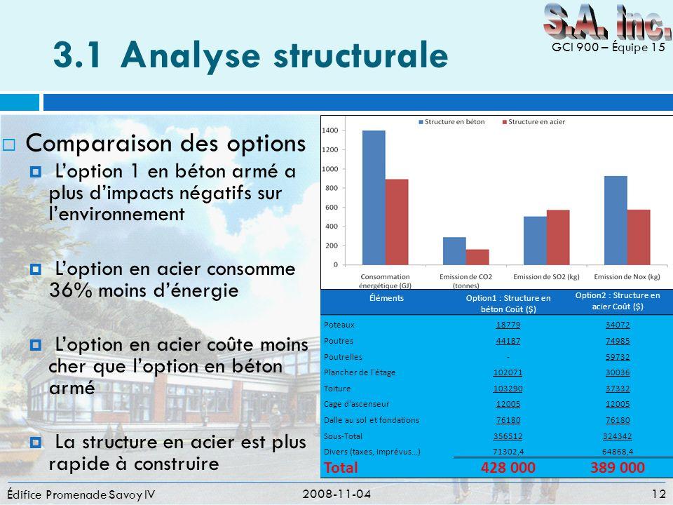 3.1Analyse structurale Édifice Promenade Savoy IV 2008-11-04 12 GCI 900 – Équipe 15 Loption 1 en béton armé a plus dimpacts négatifs sur lenvironnemen