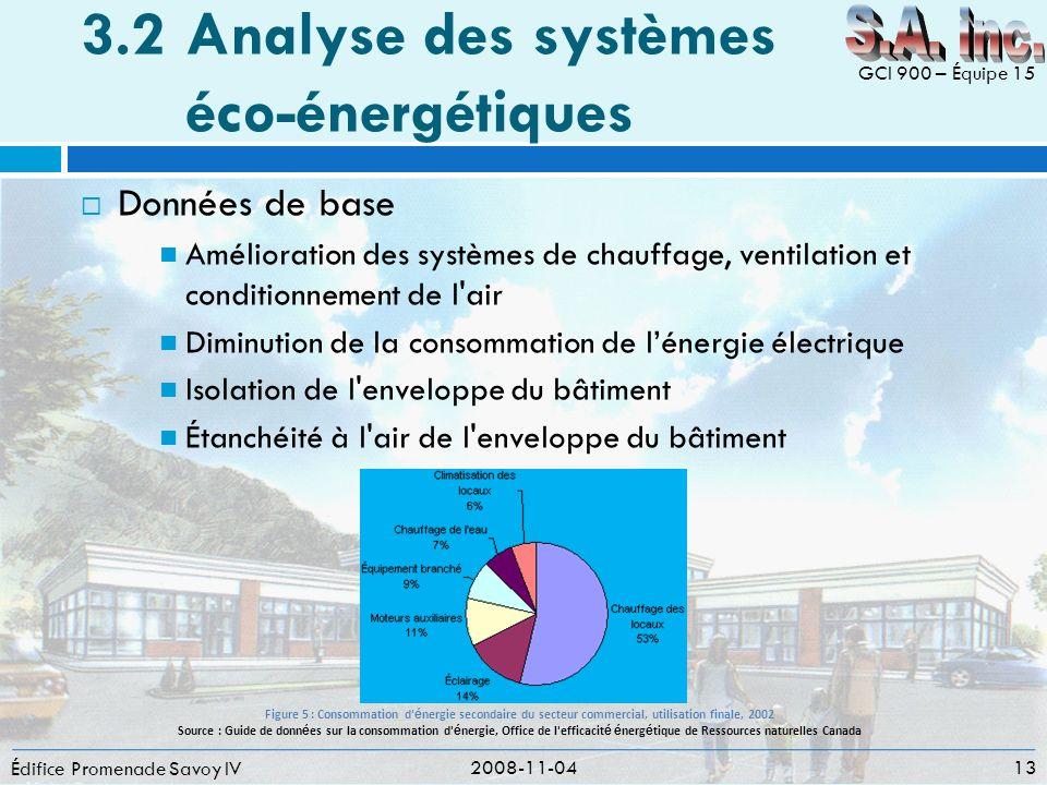 3.2Analyse des systèmes éco-énergétiques Édifice Promenade Savoy IV 2008-11-04 13 GCI 900 – Équipe 15 Données de base Amélioration des systèmes de cha