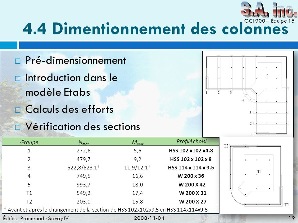 4.4 Dimentionnement des colonnes GroupeN max M max Profilé choisi 1272,65,5HSS 102 x102 x4.8 2479,79,2HSS 102 x 102 x 8 3622,8/623.1*11,9/12,1*HSS 114