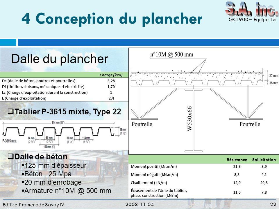 4 Conception du plancher Édifice Promenade Savoy IV 2008-11-04 22 GCI 900 – Équipe 15 Dalle de béton 125 mm dépaisseur Béton 25 Mpa 20 mm denrobage Ar