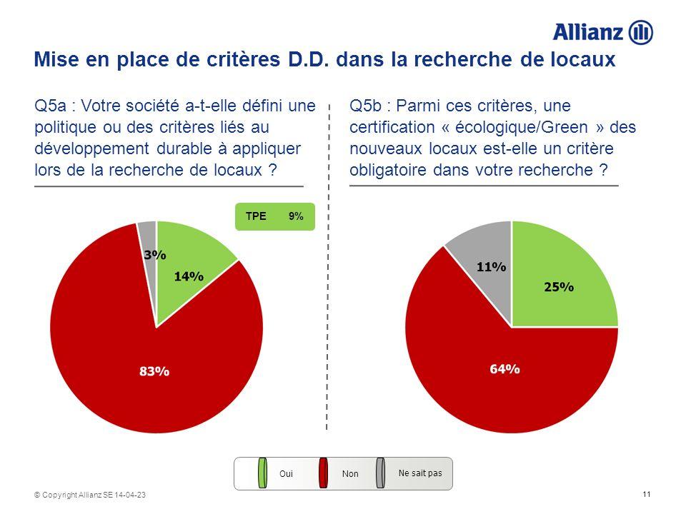 11 © Copyright Allianz SE 14-04-23 Mise en place de critères D.D. dans la recherche de locaux Q5a : Votre société a-t-elle défini une politique ou des
