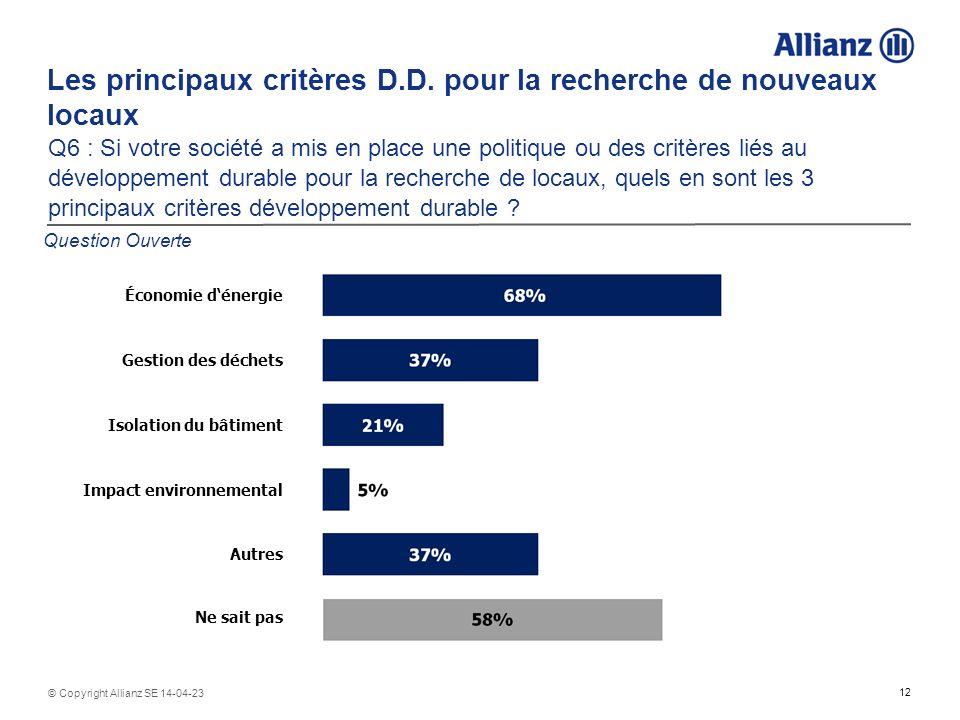 12 © Copyright Allianz SE 14-04-23 Les principaux critères D.D. pour la recherche de nouveaux locaux Q6 : Si votre société a mis en place une politiqu