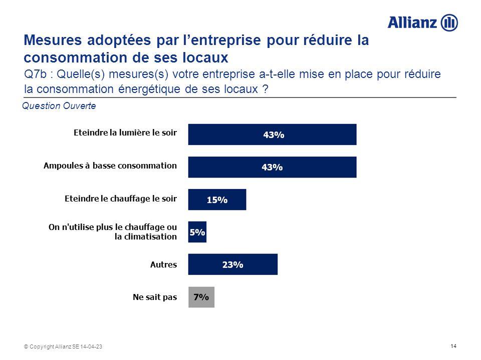 14 © Copyright Allianz SE 14-04-23 Mesures adoptées par lentreprise pour réduire la consommation de ses locaux Q7b : Quelle(s) mesures(s) votre entreprise a-t-elle mise en place pour réduire la consommation énergétique de ses locaux .
