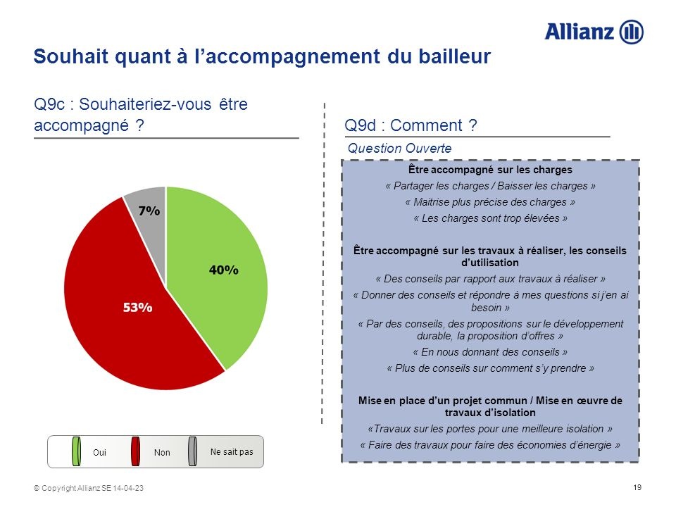 19 © Copyright Allianz SE 14-04-23 Souhait quant à laccompagnement du bailleur Q9c : Souhaiteriez-vous être accompagné ? Q9d : Comment ? OuiNon Ne sai