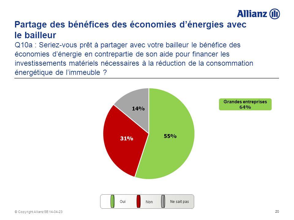 20 © Copyright Allianz SE 14-04-23 Partage des bénéfices des économies dénergies avec le bailleur Q10a : Seriez-vous prêt à partager avec votre baille