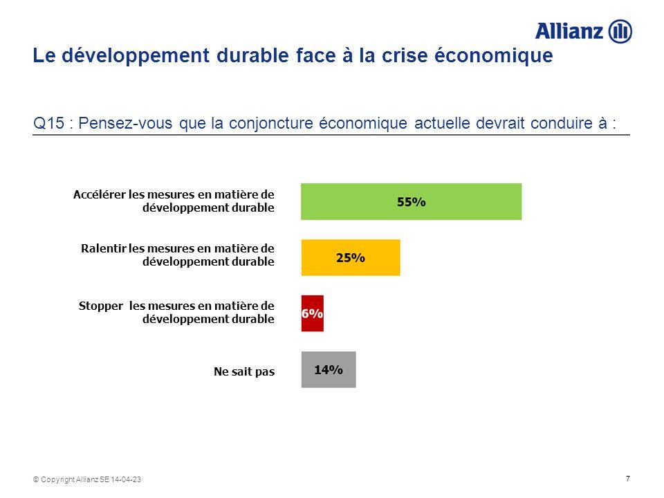 7 © Copyright Allianz SE 14-04-23 Le développement durable face à la crise économique Q15 : Pensez-vous que la conjoncture économique actuelle devrait
