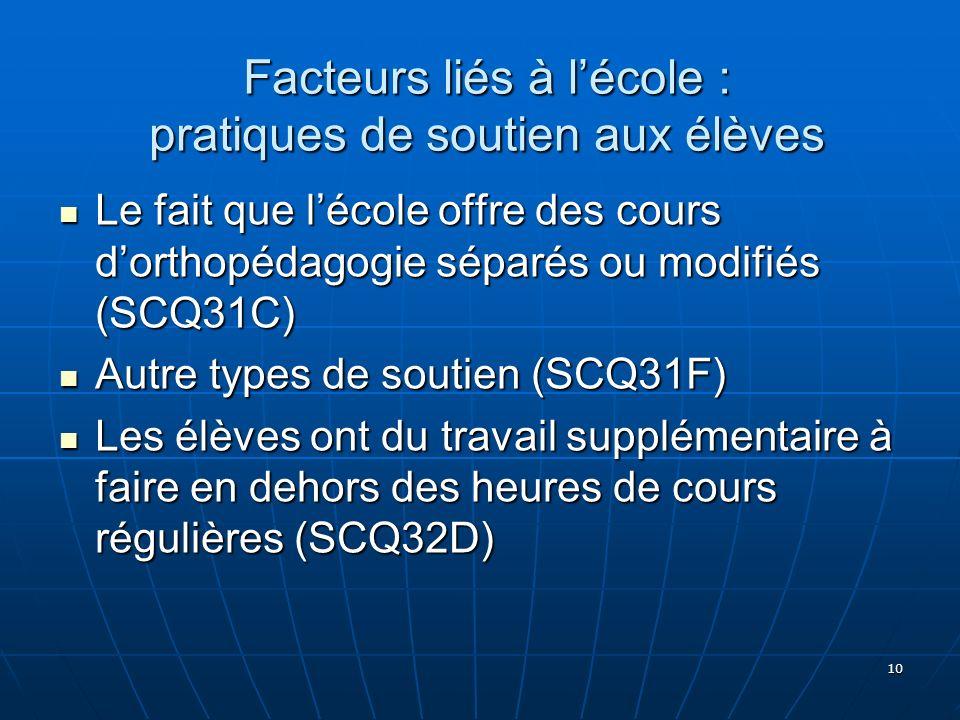 10 Facteurs liés à lécole : pratiques de soutien aux élèves Le fait que lécole offre des cours dorthopédagogie séparés ou modifiés (SCQ31C) Le fait qu
