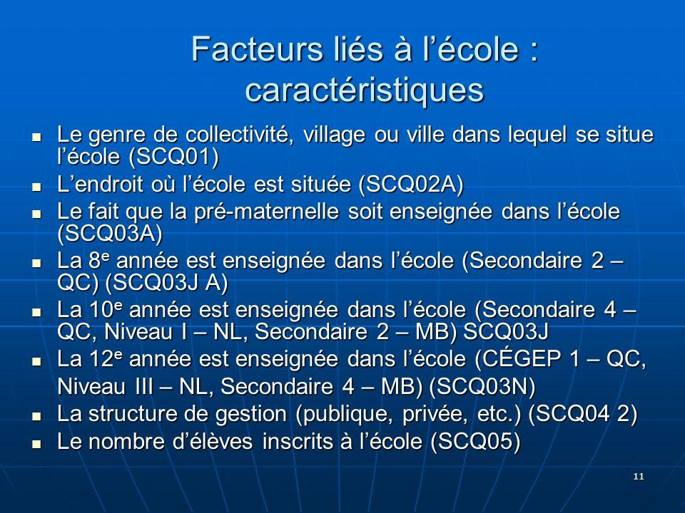 11 Facteurs liés à lécole : caractéristiques Le genre de collectivité, village ou ville dans lequel se situe lécole (SCQ01) Le genre de collectivité,