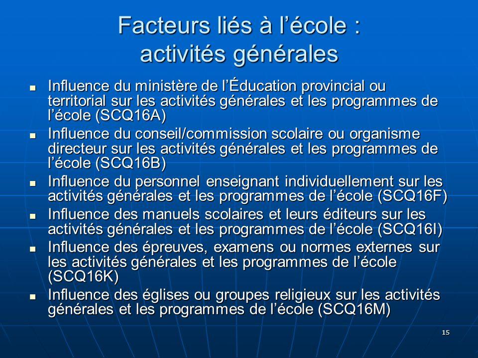 15 Facteurs liés à lécole : activités générales Influence du ministère de lÉducation provincial ou territorial sur les activités générales et les prog
