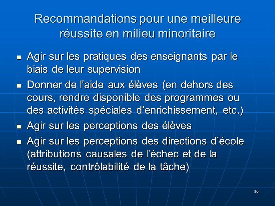 16 Recommandations pour une meilleure réussite en milieu minoritaire Agir sur les pratiques des enseignants par le biais de leur supervision Agir sur