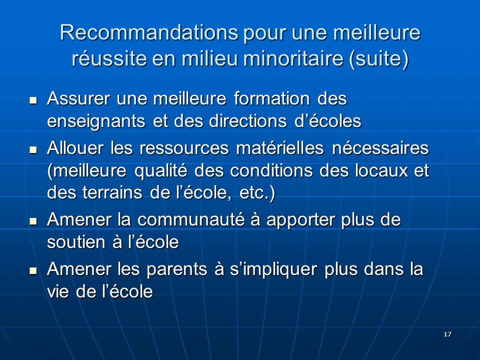 17 Recommandations pour une meilleure réussite en milieu minoritaire (suite) Assurer une meilleure formation des enseignants et des directions décoles