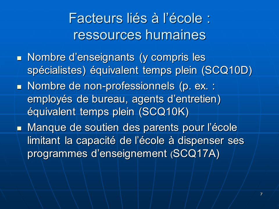 7 Facteurs liés à lécole : ressources humaines Nombre denseignants (y compris les spécialistes) équivalent temps plein (SCQ10D) Nombre denseignants (y
