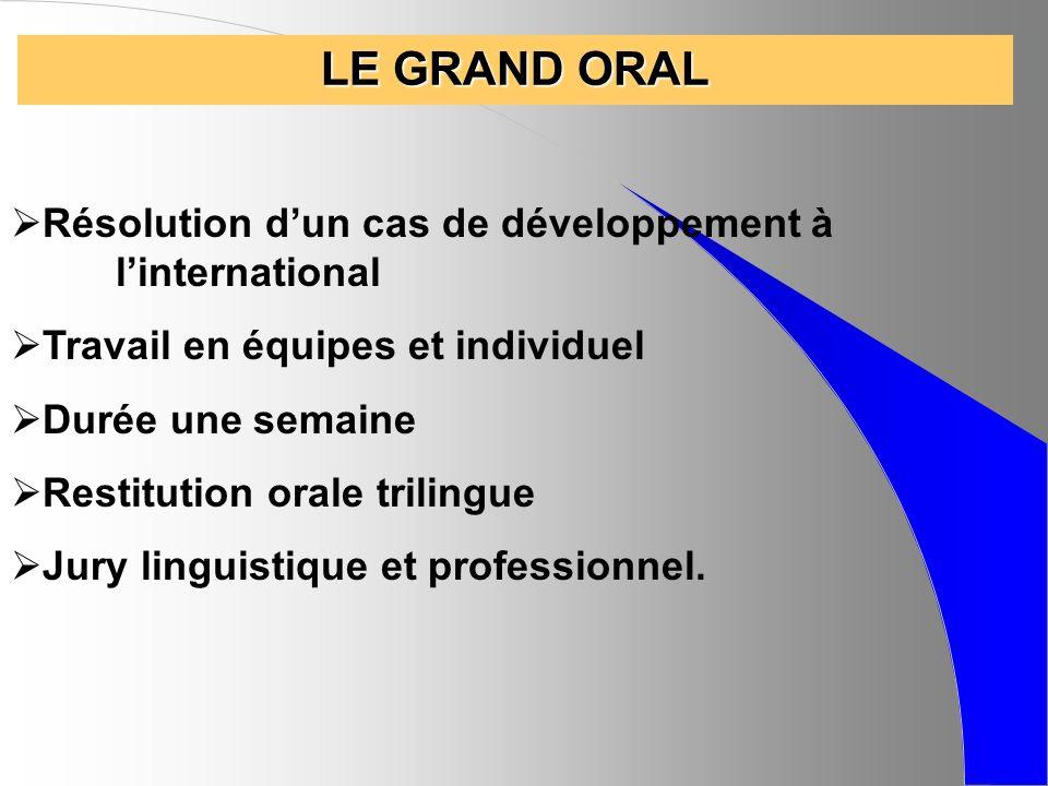 LE GRAND ORAL Résolution dun cas de développement à linternational Travail en équipes et individuel Durée une semaine Restitution orale trilingue Jury
