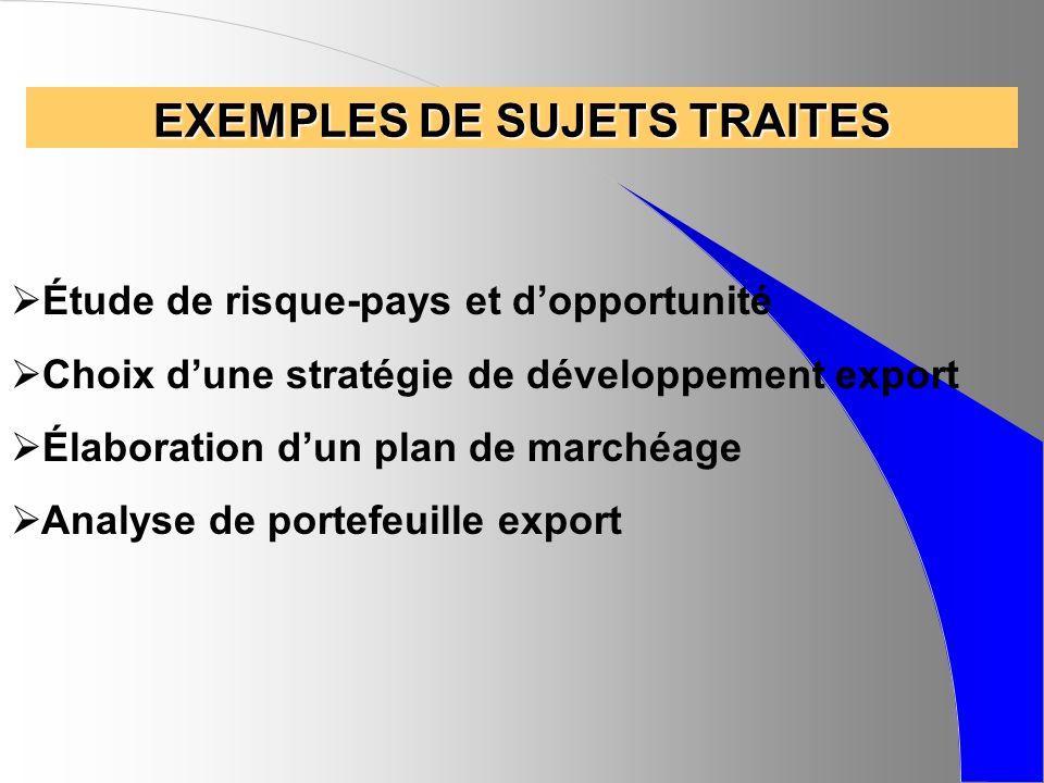 EXEMPLES DE SUJETS TRAITES Étude de risque-pays et dopportunité Choix dune stratégie de développement export Élaboration dun plan de marchéage Analyse