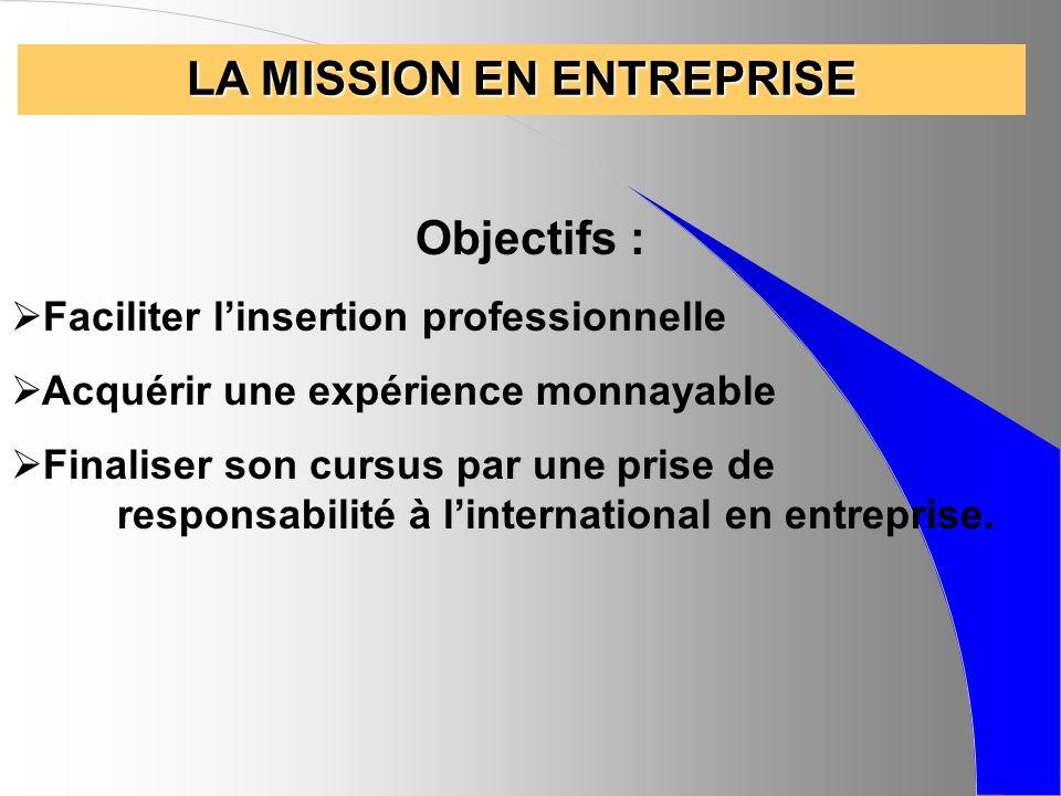 LA MISSION EN ENTREPRISE Objectifs : Faciliter linsertion professionnelle Acquérir une expérience monnayable Finaliser son cursus par une prise de res