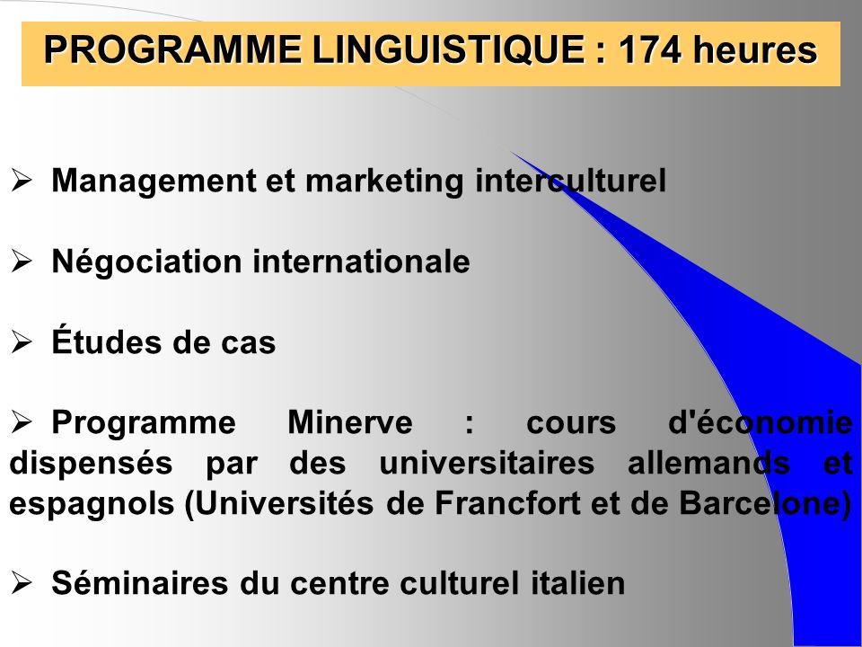 PROGRAMME LINGUISTIQUE : 174 heures Management et marketing interculturel Négociation internationale Études de cas Programme Minerve : cours d'économi