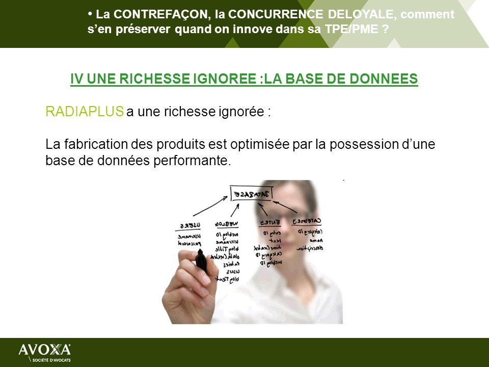 La CONTREFAÇON, la CONCURRENCE DELOYALE, comment sen préserver quand on innove dans sa TPE/PME ? IV UNE RICHESSE IGNOREE :LA BASE DE DONNEES RADIAPLUS