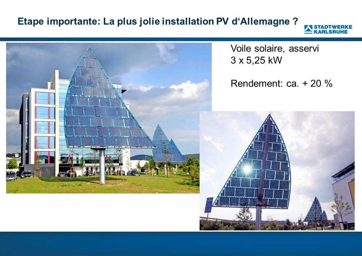 Etape importante: La plus jolie installation PV dAllemagne .