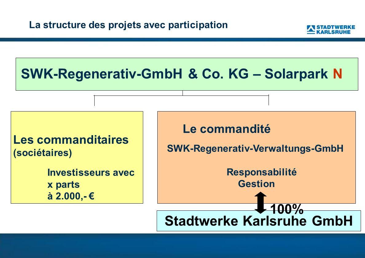La structure des projets avec participation SWK-Regenerativ-GmbH & Co.