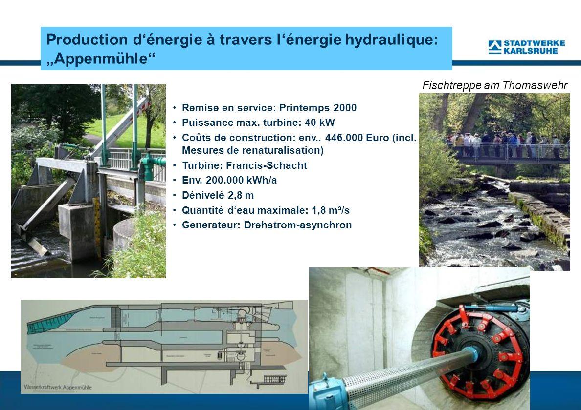 Production dénergie à travers lénergie hydraulique: Appenmühle Remise en service: Printemps 2000 Puissance max.