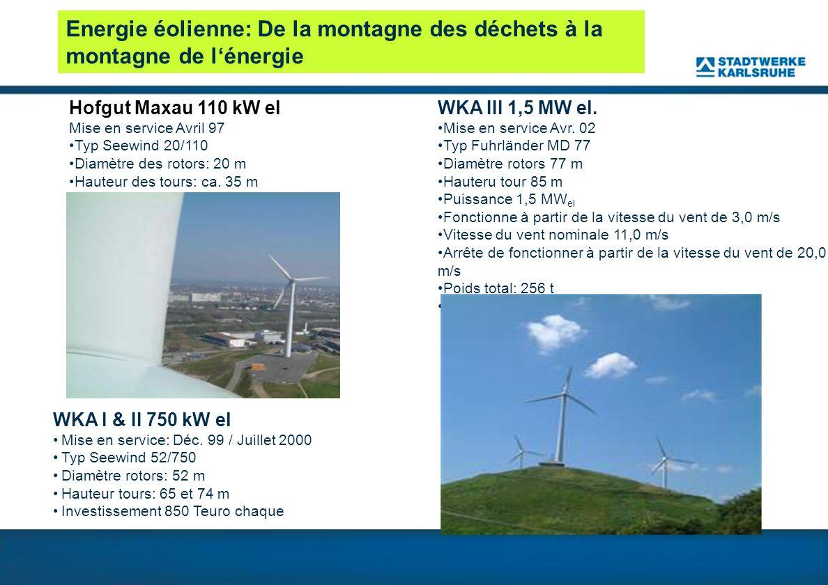 Energie éolienne: De la montagne des déchets à la montagne de lénergie WKA I & II 750 kW el Mise en service: Déc.