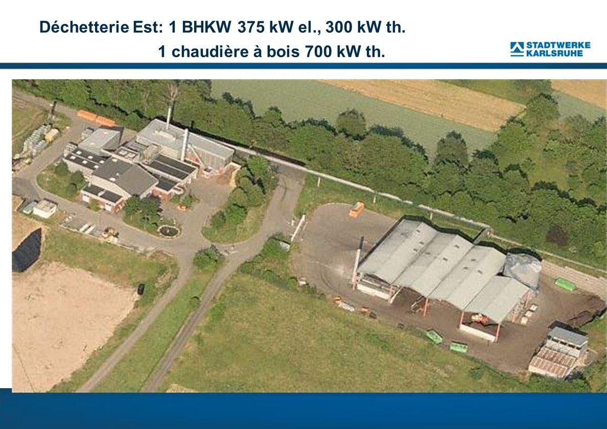 Déchetterie Est: 1 BHKW 375 kW el., 300 kW th. 1 chaudière à bois 700 kW th.