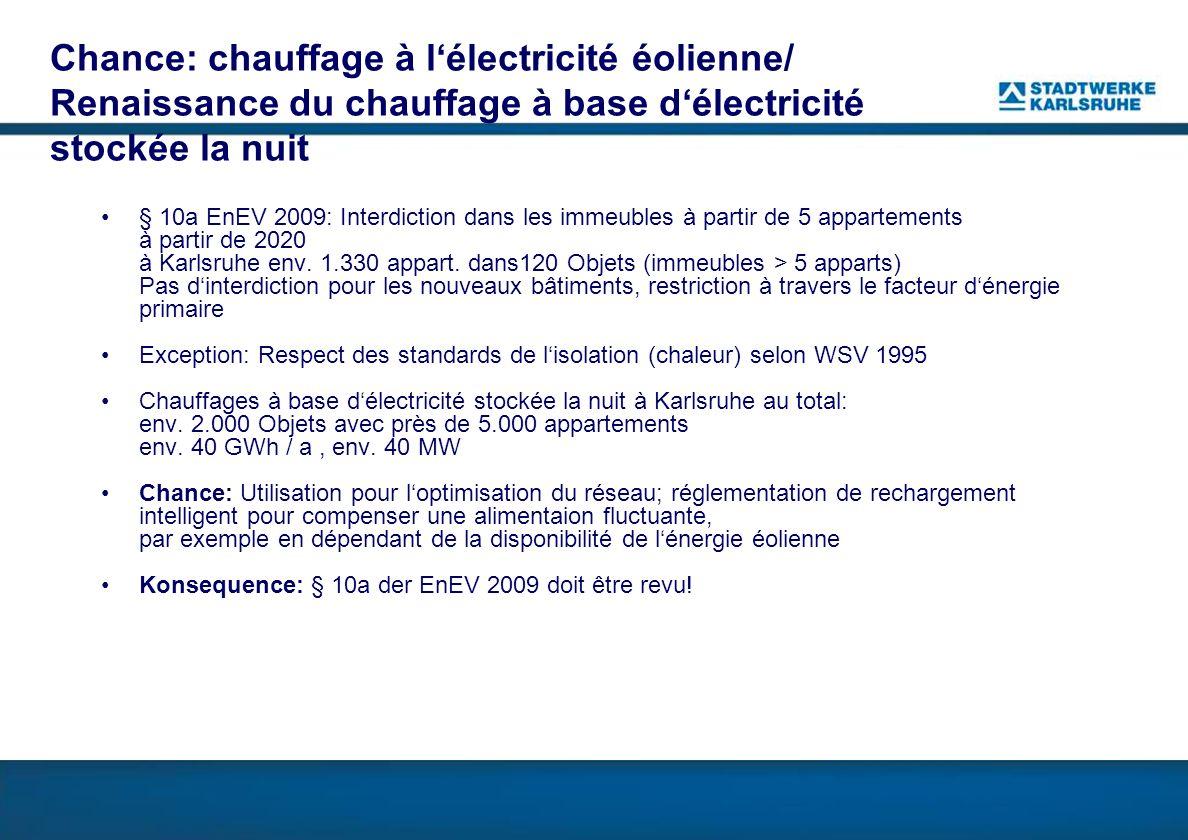 Chance: chauffage à lélectricité éolienne/ Renaissance du chauffage à base délectricité stockée la nuit § 10a EnEV 2009: Interdiction dans les immeubles à partir de 5 appartements à partir de 2020 à Karlsruhe env.