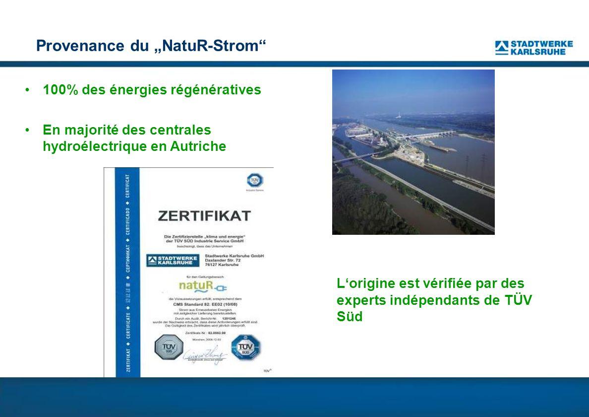 Provenance du NatuR-Strom 100% des énergies régénératives En majorité des centrales hydroélectrique en Autriche Lorigine est vérifiée par des experts indépendants de TÜV Süd