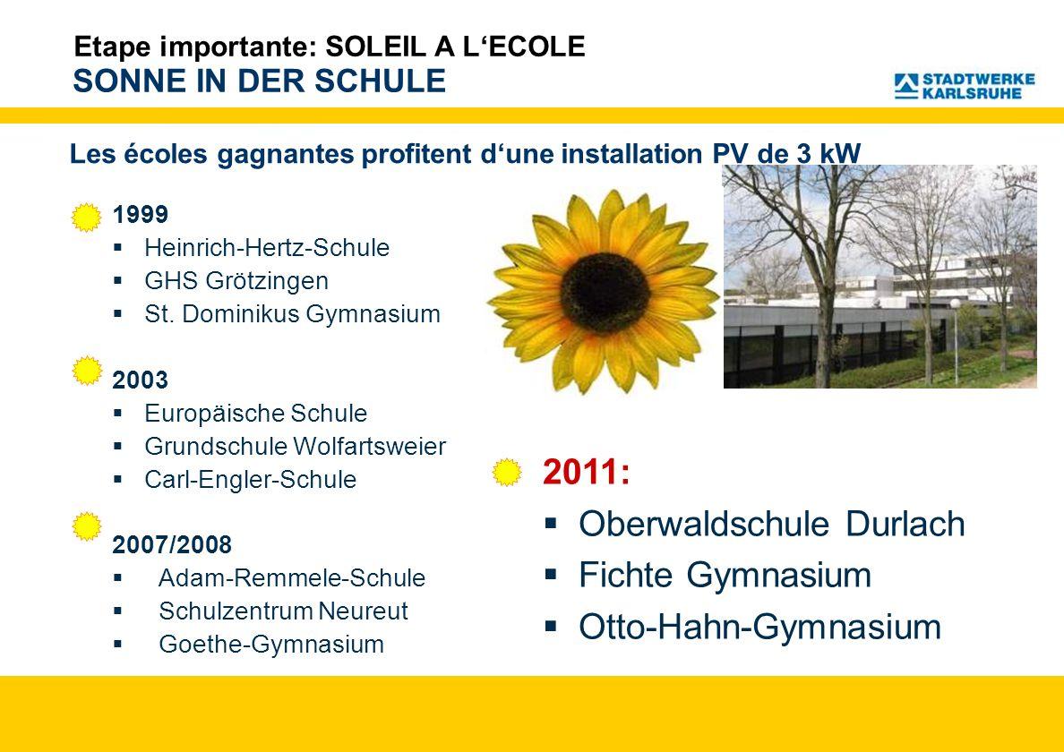 SONNE IN DER SCHULE Les écoles gagnantes profitent dune installation PV de 3 kW 1999 Heinrich-Hertz-Schule GHS Grötzingen St.