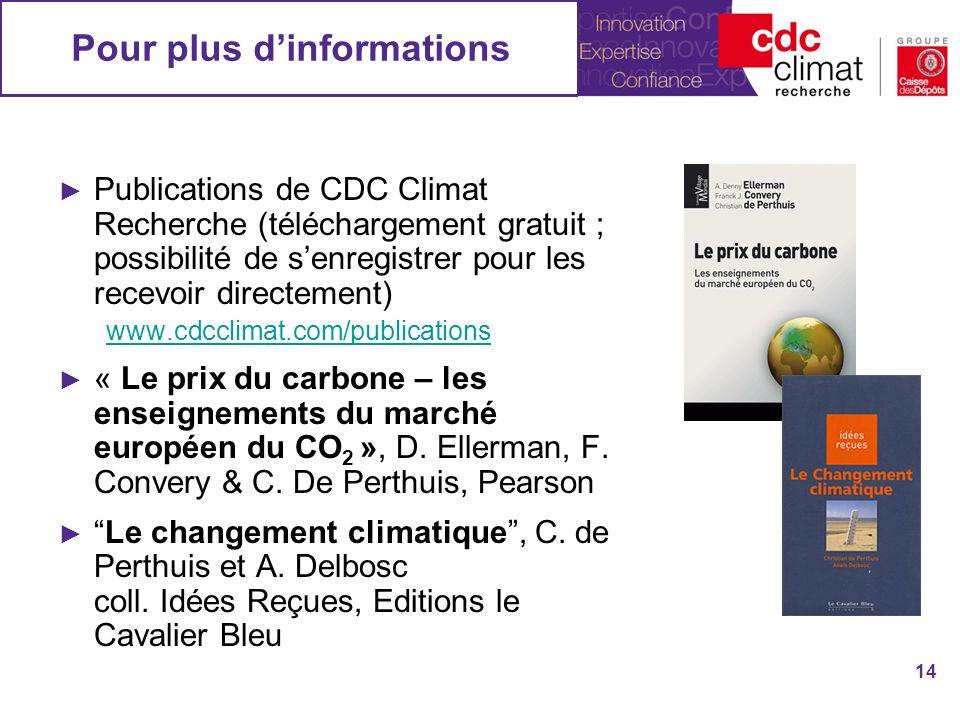14 Pour plus dinformations Publications de CDC Climat Recherche (téléchargement gratuit ; possibilité de senregistrer pour les recevoir directement) www.cdcclimat.com/publications « Le prix du carbone – les enseignements du marché européen du CO 2 », D.