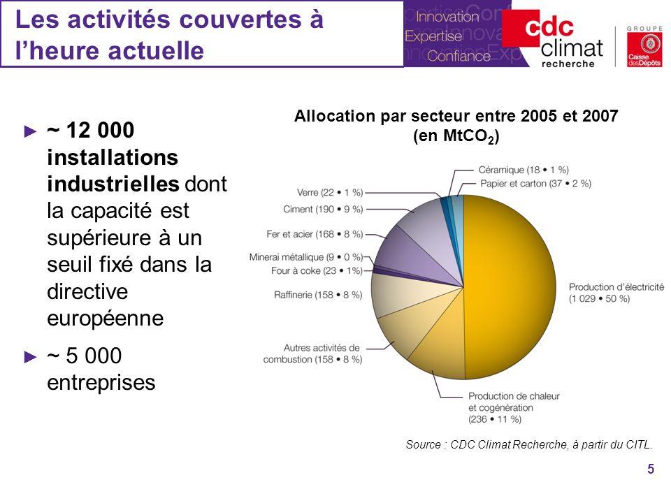 Les activités couvertes à lheure actuelle 5 Source : CDC Climat Recherche, à partir du CITL.