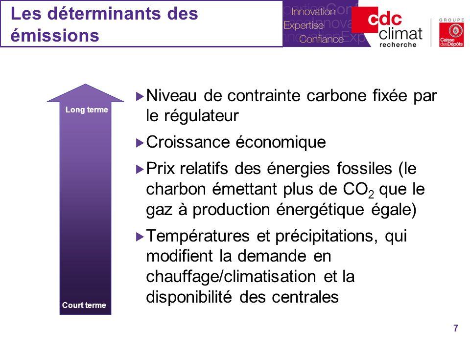 Les déterminants des émissions Niveau de contrainte carbone fixée par le régulateur Croissance économique Prix relatifs des énergies fossiles (le charbon émettant plus de CO 2 que le gaz à production énergétique égale) Températures et précipitations, qui modifient la demande en chauffage/climatisation et la disponibilité des centrales 7 Court terme Long terme