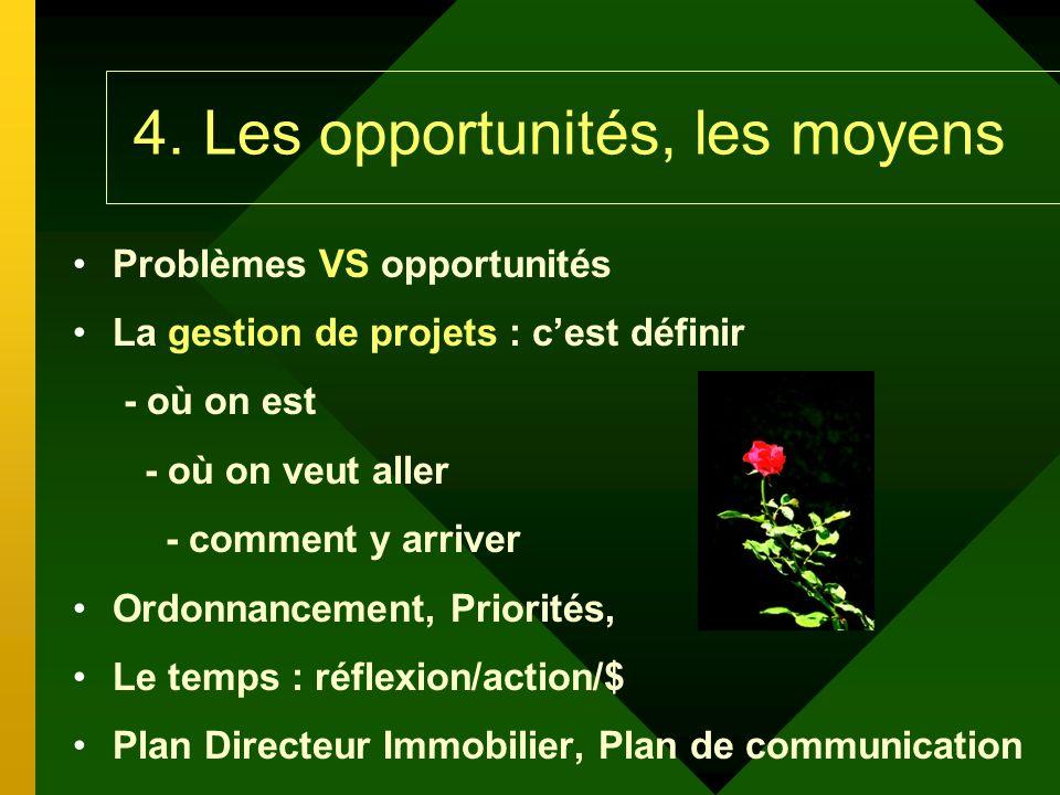 4. Les opportunités, les moyens Problèmes VS opportunités La gestion de projets : cest définir - où on est - où on veut aller - comment y arriver Ordo