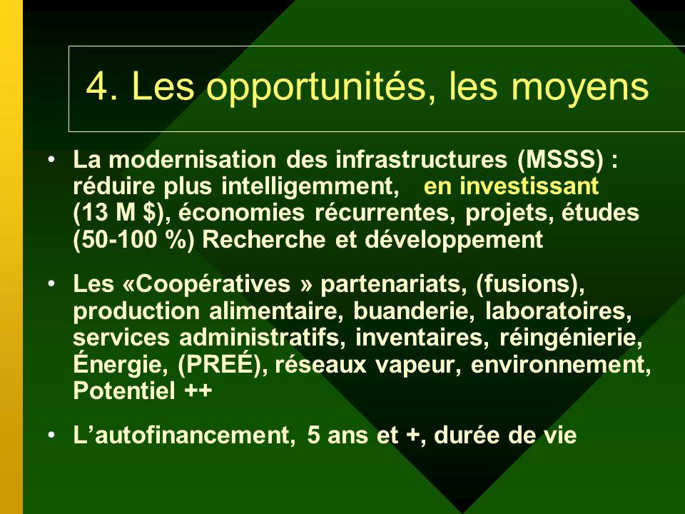 4. Les opportunités, les moyens La modernisation des infrastructures (MSSS) : réduire plus intelligemment, en investissant (13 M $), économies récurre