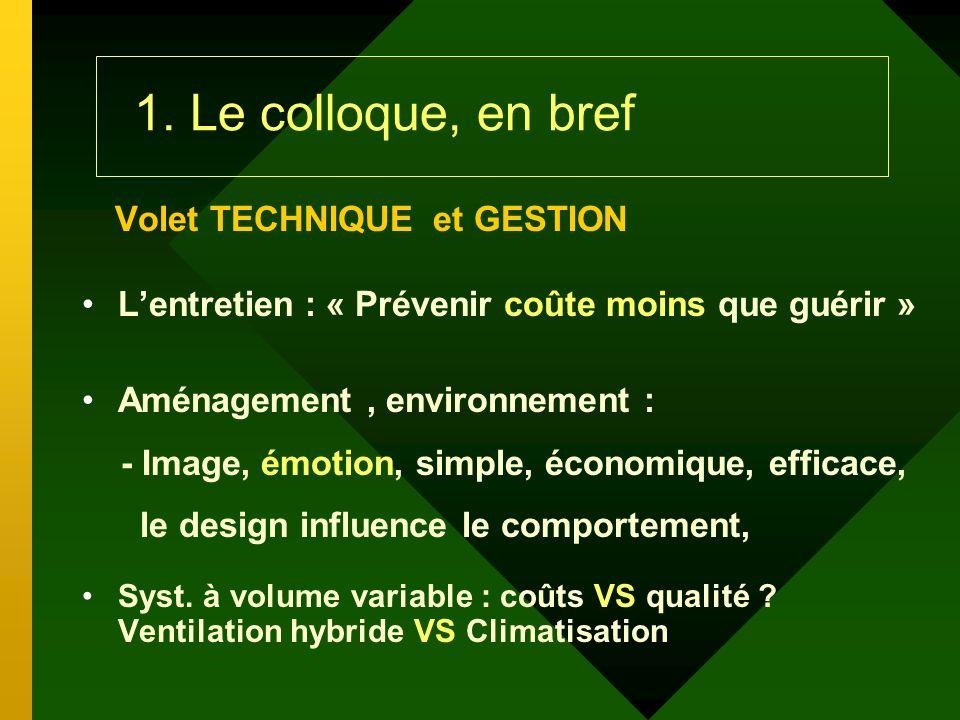 1. Le colloque, en bref Volet TECHNIQUE et GESTION Lentretien : « Prévenir coûte moins que guérir » Aménagement, environnement : - Image, émotion, sim