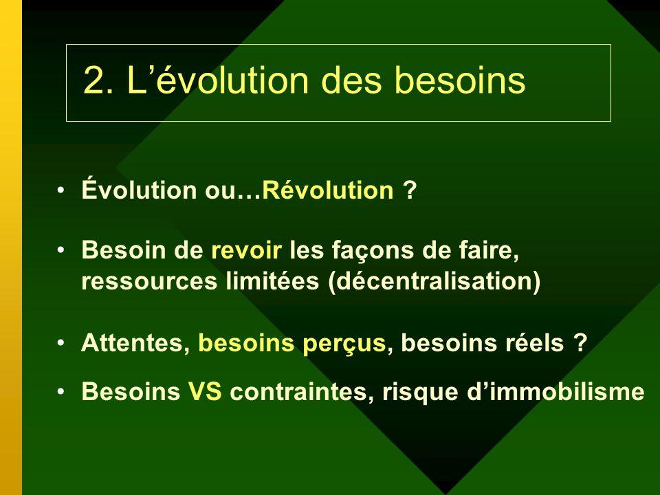 2. Lévolution des besoins Évolution ou…Révolution .