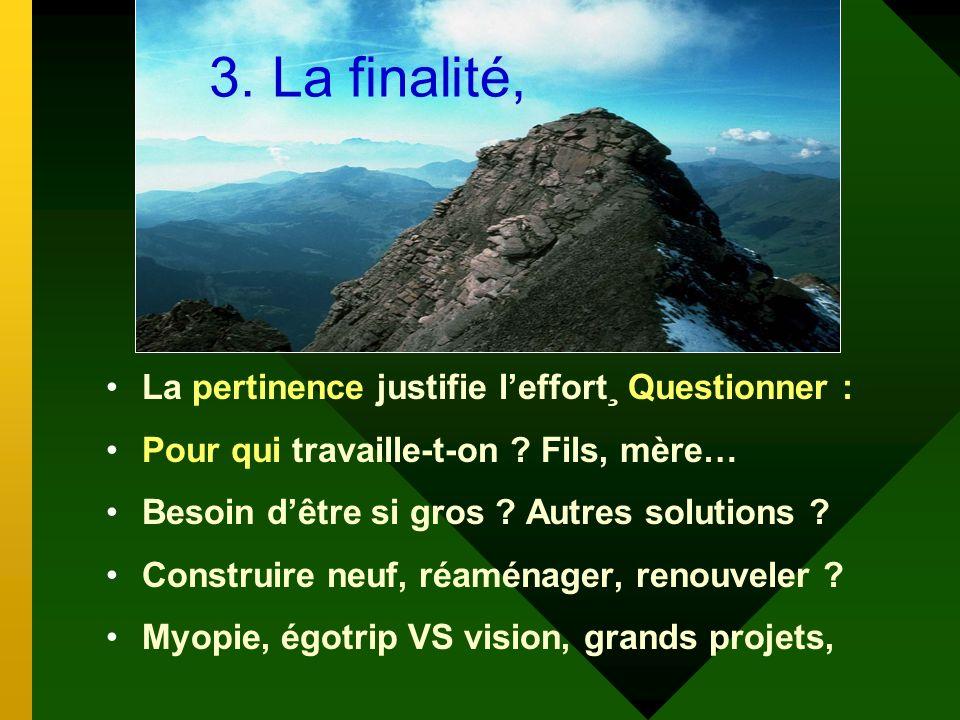 3. La finalité, La pertinence justifie leffort¸ Questionner : Pour qui travaille-t-on .