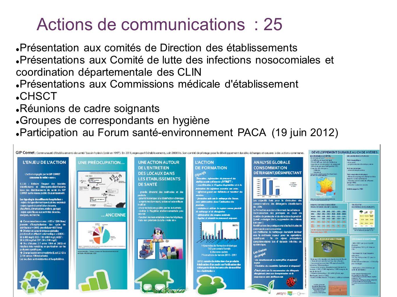 Actions de communications : 25 Présentation aux comités de Direction des établissements Présentations aux Comité de lutte des infections nosocomiales