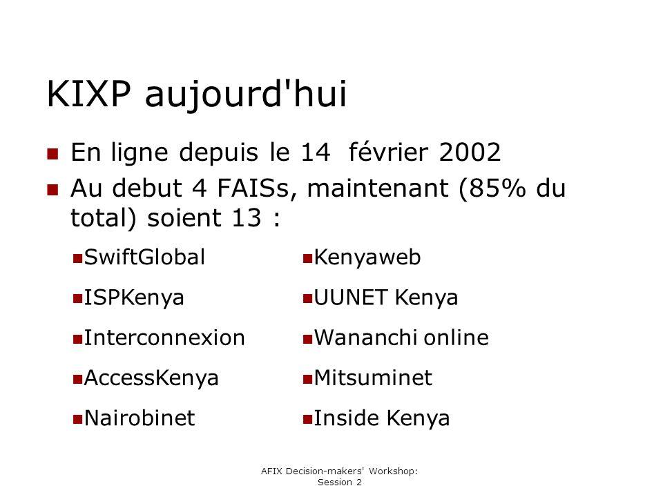 AFIX Decision-makers Workshop: Session 2 KIXP aujourd hui En ligne depuis le 14 février 2002 Au debut 4 FAISs, maintenant (85% du total) soient 13 : SwiftGlobal Kenyaweb ISPKenya UUNET Kenya Interconnexion Wananchi online AccessKenya Mitsuminet Nairobinet Inside Kenya