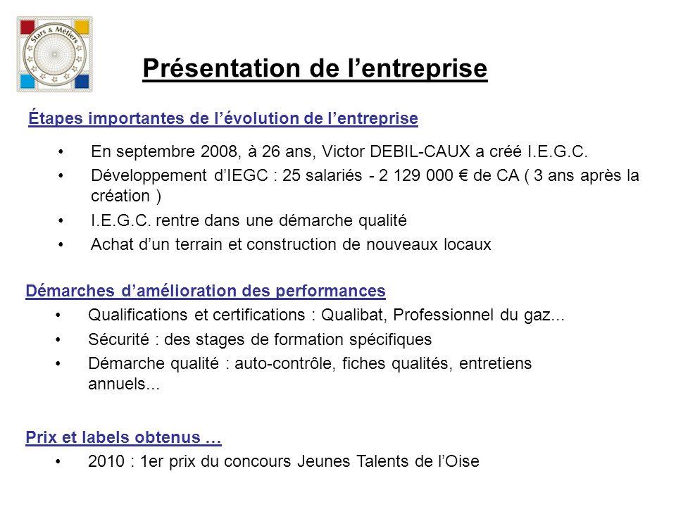 Présentation de lentreprise Étapes importantes de lévolution de lentreprise En septembre 2008, à 26 ans, Victor DEBIL-CAUX a créé I.E.G.C.