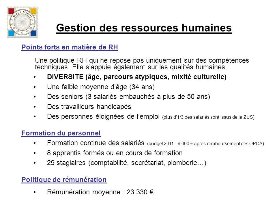 Gestion des ressources humaines Points forts en matière de RH Une politique RH qui ne repose pas uniquement sur des compétences techniques.