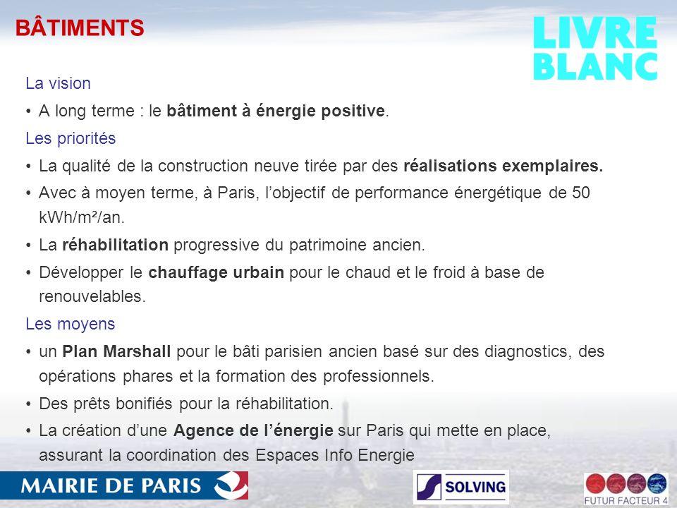 BÂTIMENTS La vision A long terme : le bâtiment à énergie positive.