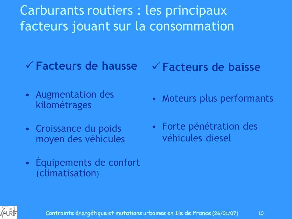 Contrainte énergétique et mutations urbaines en Ile de France (26/01/07) 10 Carburants routiers : les principaux facteurs jouant sur la consommation F