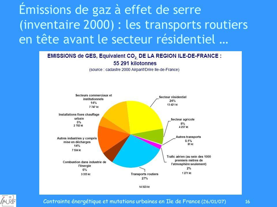 Contrainte énergétique et mutations urbaines en Ile de France (26/01/07) 16 Émissions de gaz à effet de serre (inventaire 2000) : les transports routi