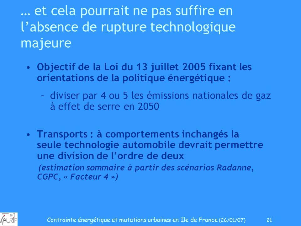 Contrainte énergétique et mutations urbaines en Ile de France (26/01/07) 21 … et cela pourrait ne pas suffire en labsence de rupture technologique maj
