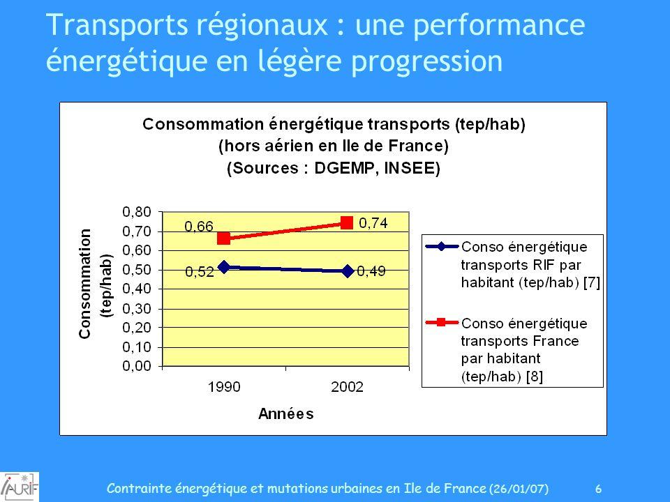 Contrainte énergétique et mutations urbaines en Ile de France (26/01/07) 6 Transports régionaux : une performance énergétique en légère progression