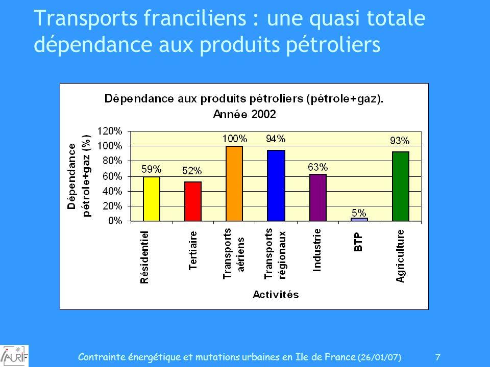 Contrainte énergétique et mutations urbaines en Ile de France (26/01/07) 7 Transports franciliens : une quasi totale dépendance aux produits pétrolier