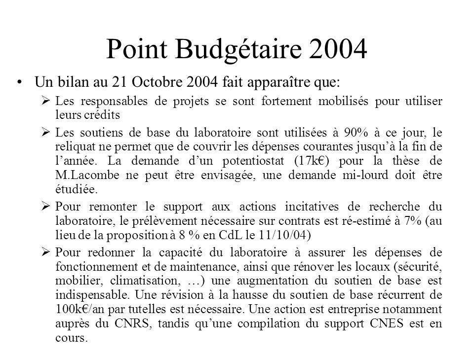 Point Budgétaire 2004 Un bilan au 21 Octobre 2004 fait apparaître que: Les responsables de projets se sont fortement mobilisés pour utiliser leurs crédits Les soutiens de base du laboratoire sont utilisées à 90% à ce jour, le reliquat ne permet que de couvrir les dépenses courantes jusquà la fin de lannée.