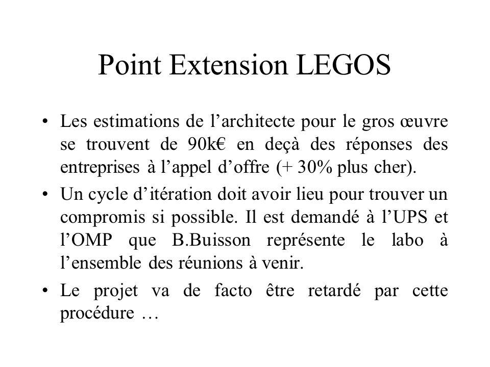 Point Extension LEGOS Les estimations de larchitecte pour le gros œuvre se trouvent de 90k en deçà des réponses des entreprises à lappel doffre (+ 30%