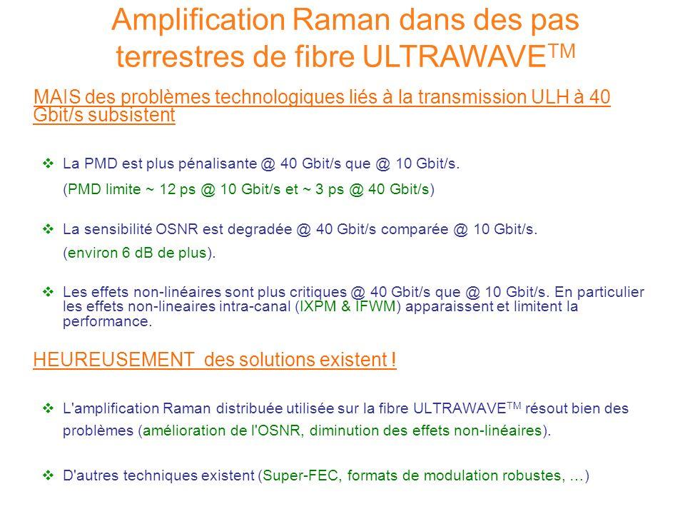 MAIS des problèmes technologiques liés à la transmission ULH à 40 Gbit/s subsistent La PMD est plus pénalisante @ 40 Gbit/s que @ 10 Gbit/s. (PMD limi